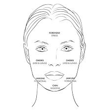 Comic Gesicht einer Frau